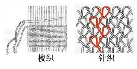 针织梭织面料怎么区分?